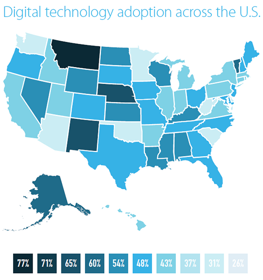 Digital Agency Adoption Across the U.S.
